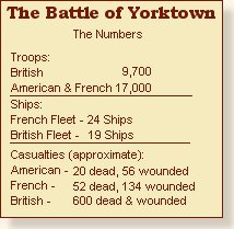 essays on the battle of yorktown